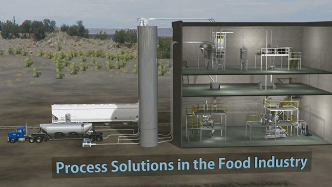 Coperion process solutions food industry