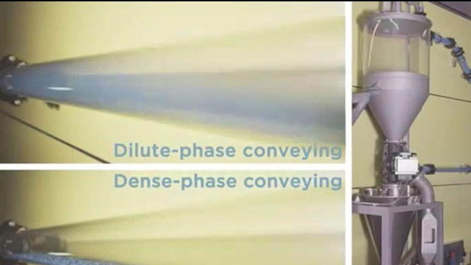 Coperion dilute-phase and dense-phase conveying