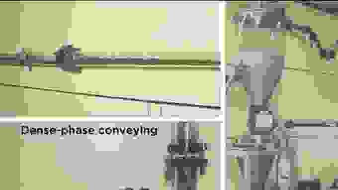 Coperion dense-phase conveying